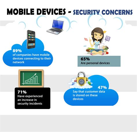 what do smartphones and tablets for corporate