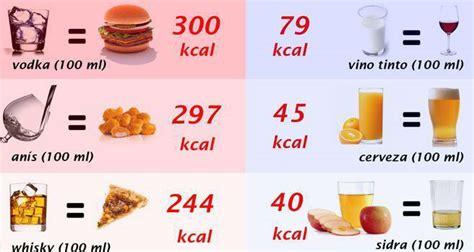 q proteinas tiene la leche 191 cu 225 les las bebidas alcoh 243 licas con menos calor 237 as