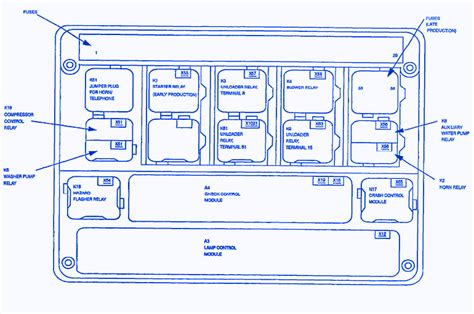 Bmw 540i 1995 Main Engine Fuse Box Block Circuit Breaker