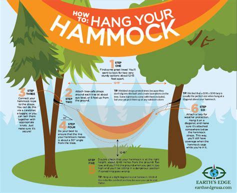 how to hang a hammock earth s edge