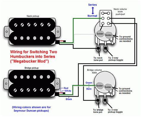 2 humbucker series parallel switch