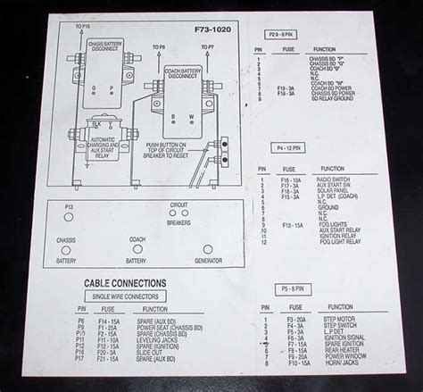 Fleetwood Bounder Floor Plans by 1999 Fleetwood Rv Wiring Diagram 1999 Free Engine Image