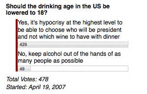 Should The Age Be Lowered To 18 Essay by Poll Should The Us Age Be Lowered Dr Vino S Wine Dr Vino S Wine