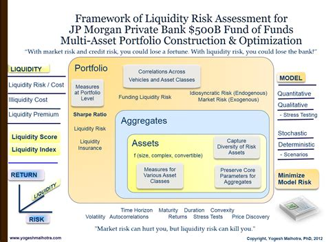 risk management investment bank interactive research portals glossary of 10 000 finance