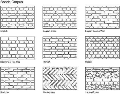 types of bricks for garden walls 100 garden wall bond types of brick bonding