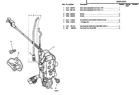 removing door lock cylinder 2000 jaguar xk series