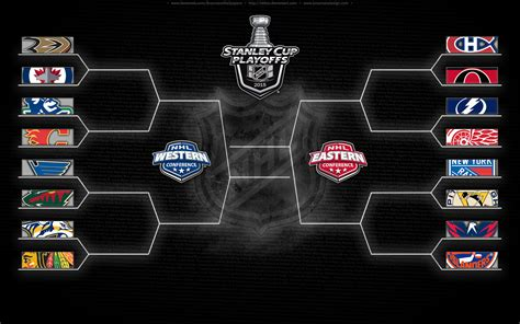 Calendrier Nhl Washington 2015 Nhl Playoff Bracket By Bbboz On Deviantart