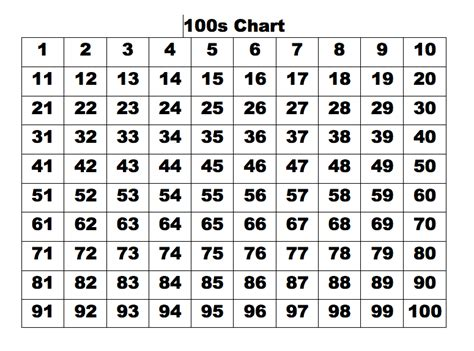 printable hundreds chart 4 per page kindergarten 100 chart printable search results