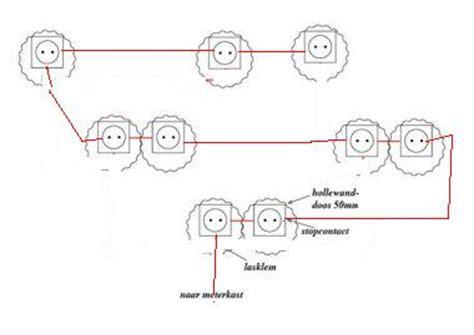 l direct op stopcontact hollewanddozen doorlussen mag deze opzet