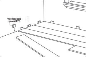 Floating Floor   Installation Guide for the DIY Homeowner