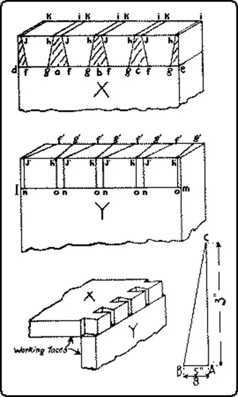 dovetail layout video dovetail joint layout pdf woodworking