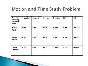 Time Motion Study Template by Motion And Time Study
