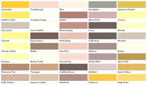 image gallery interior paint color chart