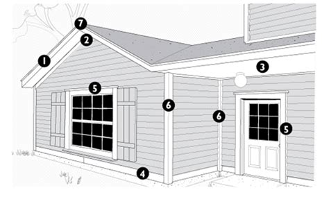pvc exterior or interior trim packages standard and