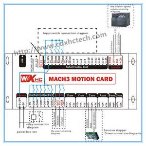 3 axis cnc breakout board motion control card for stepper