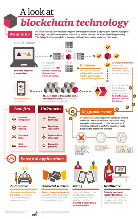 cryptocurrency the future of money blockchain technology and digital revolution books a primer on blockchain infographic