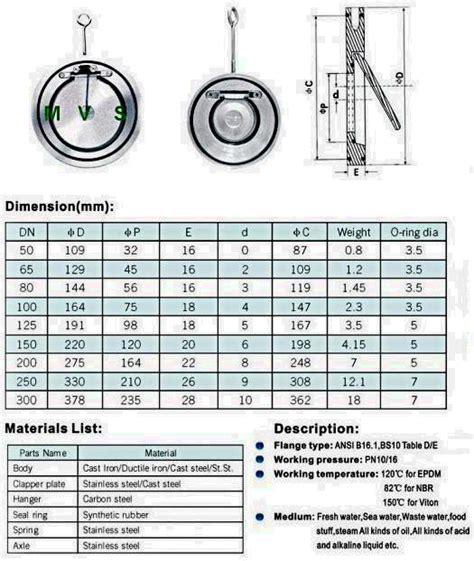 Velve Size L 13 17kg wafer swing check valve seat viton titan industech co