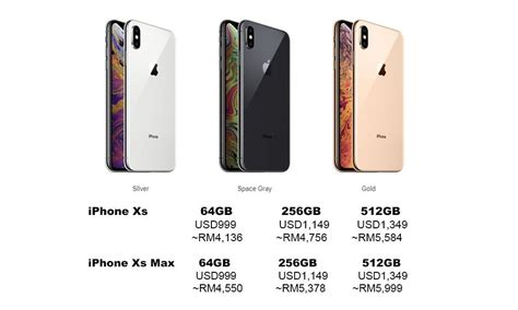 apple launches the iphone xs prices starting from usd999 liveatpc home of pc malaysia