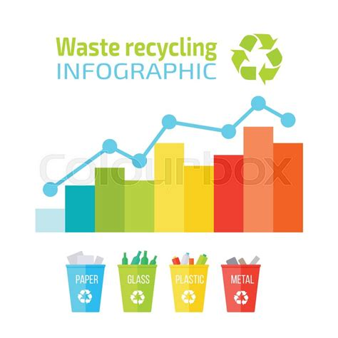 Waste Recycling Infographic Recycling Paper Glass Plastic Metal Different Colored Recycle Recycling Template