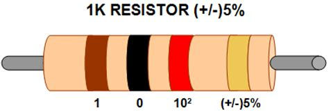 1000 ohm resistor code 1k resistor color code 5 band