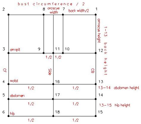 pattern drafting lessons basic bodice sloper measurements are in cm but an english