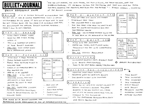 design and technology journal guide layout idea gratitude log tiny ray of sunshine