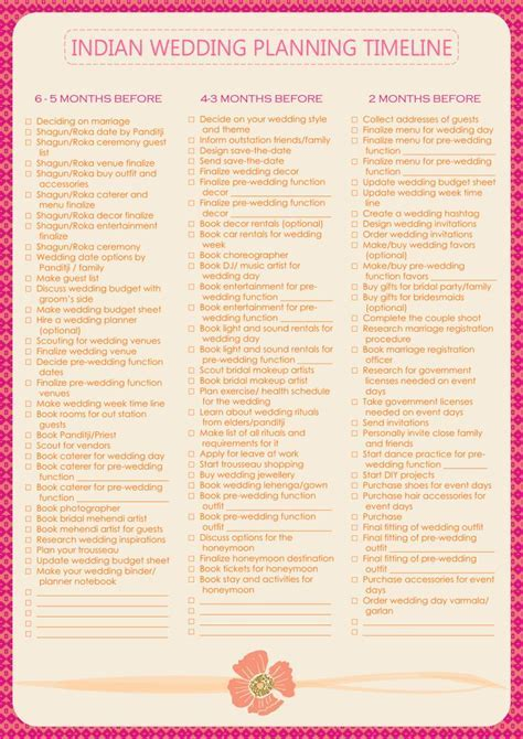 Indian Wedding Planning Checklist   Wedding, Indian and