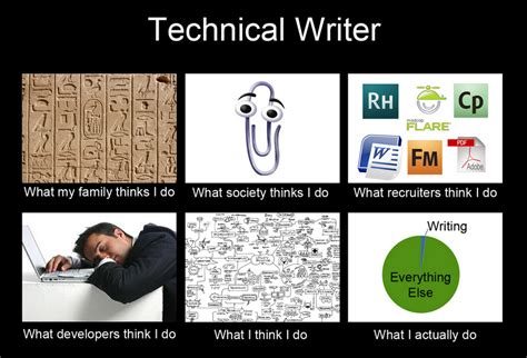 Technical Writer Description by Technisch Schrijven Saai Mascha S Corner
