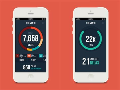 remodel app mobile app designs featuring counters and graphs