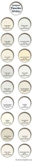 White Paint Colors by White Paint Colors Favorite Picks From Designers