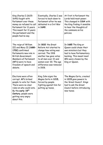 history of democracy ks3 4 1hrpp 4 worksheets by
