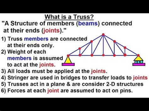 mechanical engineering trusses bridges  structures       truss youtube