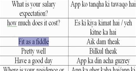 Mba Ki Fees Kitni Hai by 15 Most Effortless Urdu Sentences Class