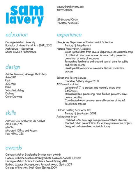typography samlaverycdf