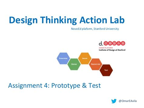 design thinking prototyping design thinking prototype test