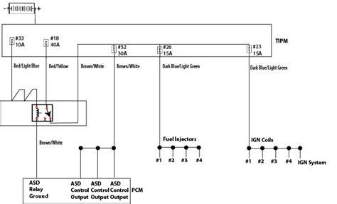 asd relay wiring diagram no start jeep ricks free auto repair advice ricks free