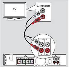 surround sound   tv  philips hts