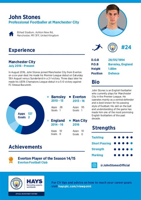 Cv Template Hays Stones Of City Shares His Cv With Hays