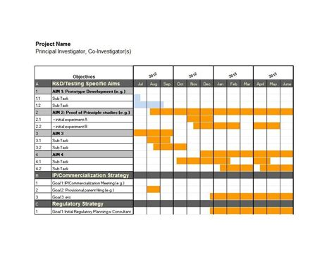 36 Free Gantt Chart Templates (Excel, PowerPoint, Word