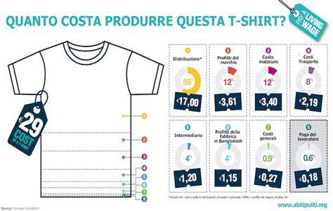 Di Tshirt il costo di produzione di una t shirt