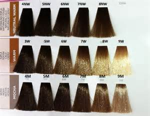 matrix so color chart top matrix socolor hair color chart wallpapers