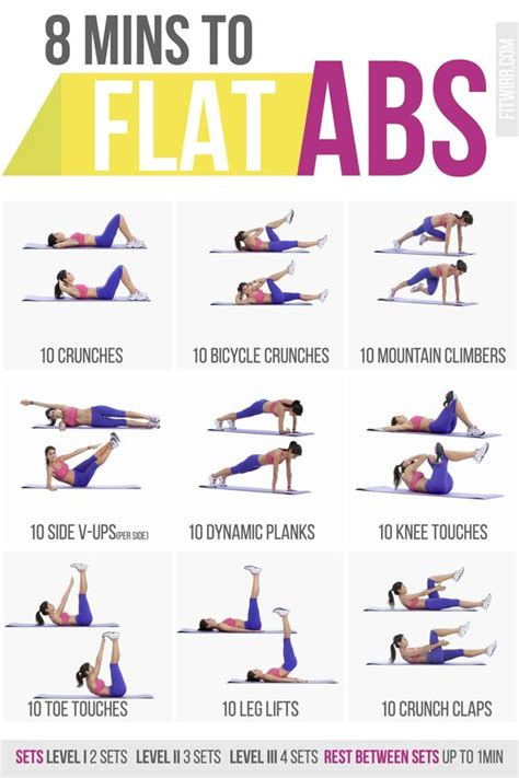 8 minute abs workout for laminated exercise poster