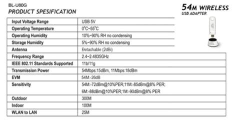 Usb Wifi Bluelink instalasi dan bluelink bl u80g buat mac