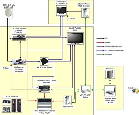 explora view dstv installation diagram thought you