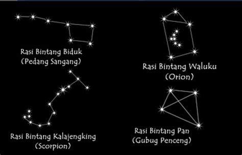 Pemburu Layang Layang 4 i m ghofur dzulhikam 4 rasi bintang sebagai penunjuk arah