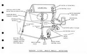 aerator timer wiring diagram wiring diagram website