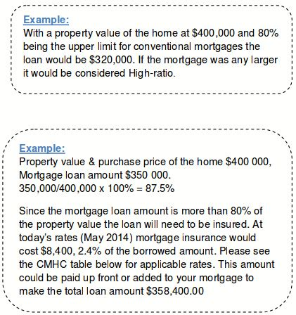 house insurance valuation house insurance valuation guide 28 images home and