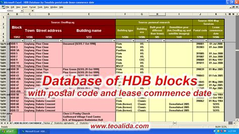excel format zip code hdb database directory of hdb blocks and number of units
