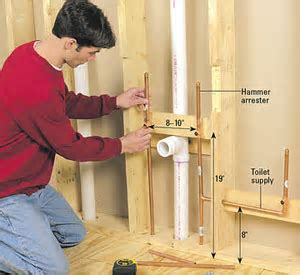 Running Copper Supply Lines   How to Install a New