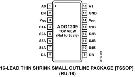 define bipolar integrated circuit adg1209 datasheet and product info analog devices